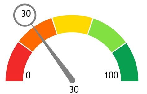 Simple Radial Gauge with AngularJS and SVG   Angular Script